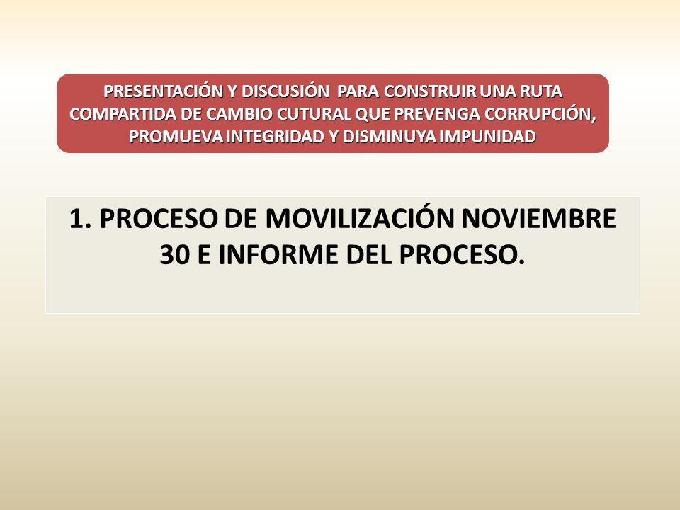 PRESENTACIÓN Y DISCUSIÓN PARA CONSTRUIR UNA RUTA COMPARTIDA DE CAMBIO CUTURAL QUE PREVENGA CORRUPCIÓN, PROMUEVA INTEGRIDAD Y DISMINUYA IMPUNIDAD 1.