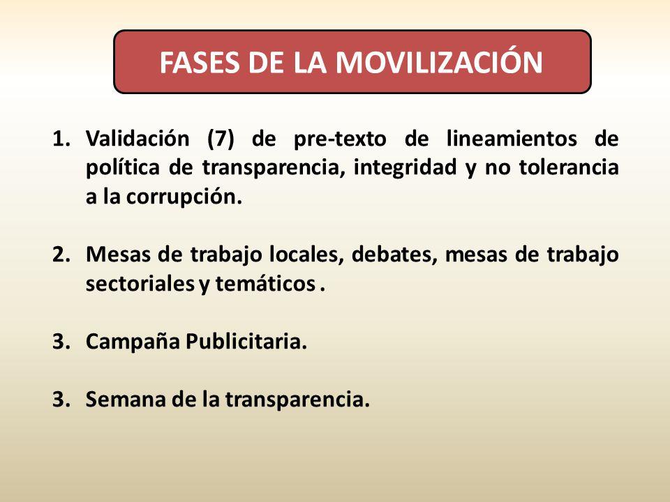 FASES DE LA MOVILIZACIÓN 1.Validación (7) de pre-texto de lineamientos de política de transparencia, integridad y no tolerancia a la corrupción. 2.Mes