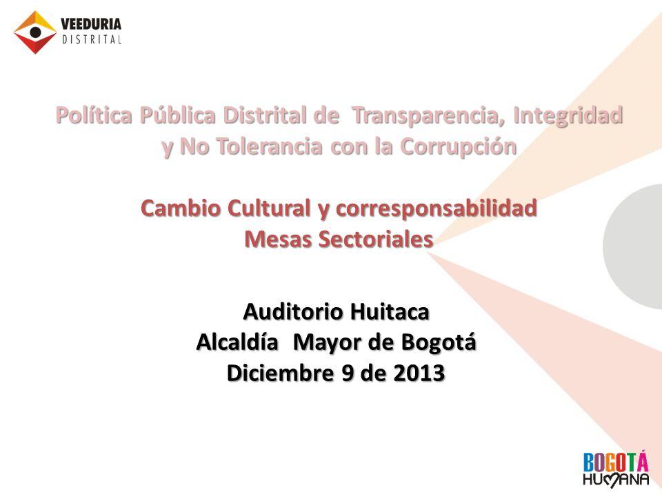 Política Pública Distrital de Transparencia, Integridad y No Tolerancia con la Corrupción Cambio Cultural y corresponsabilidad Mesas Sectoriales Polít