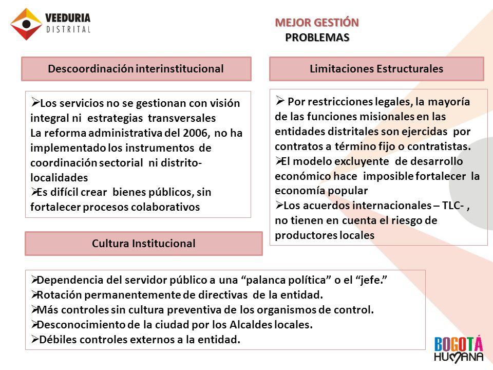 Descoordinación interinstitucional MEJOR GESTIÓN PROBLEMAS Limitaciones Estructurales Cultura Institucional Por restricciones legales, la mayoría de l