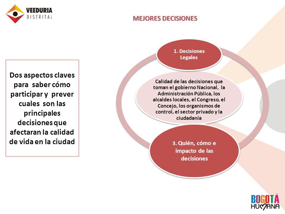 Decisiones Legales MEJOR GESTIÓN PROBLEMAS Transparentar Decisiones En Colombia la concepción de que la norma garantiza absolutamente todo, no es válida.