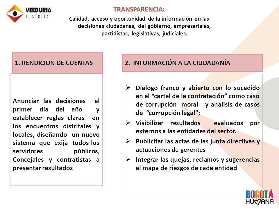 TRANSPARENCIA: Calidad, acceso y oportunidad de la información en las decisiones ciudadanas, del gobierno, empresariales, partidistas, legislativas, j