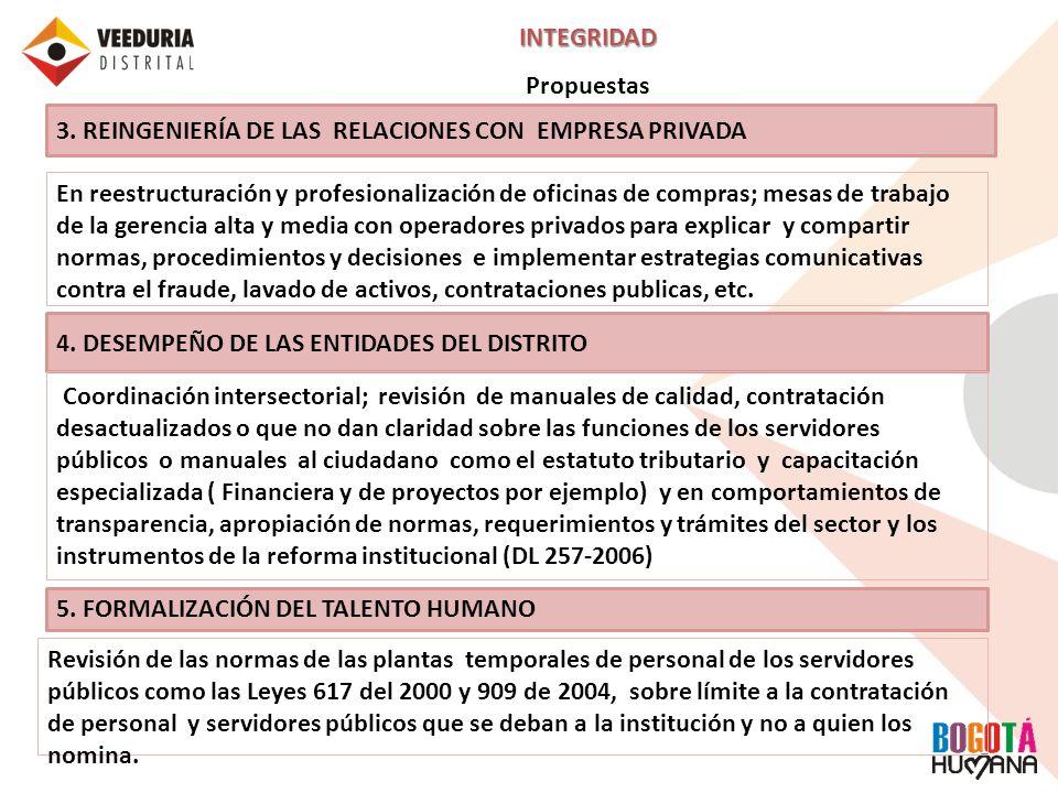 3. REINGENIERÍA DE LAS RELACIONES CON EMPRESA PRIVADA En reestructuración y profesionalización de oficinas de compras; mesas de trabajo de la gerencia
