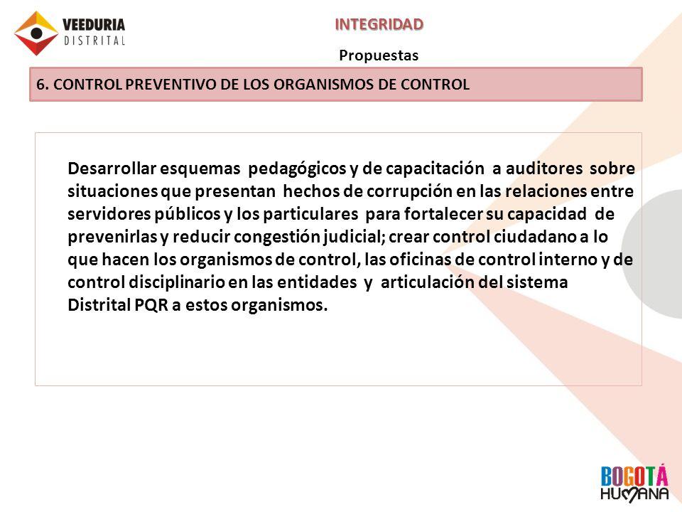 INTEGRIDAD 6. CONTROL PREVENTIVO DE LOS ORGANISMOS DE CONTROL Desarrollar esquemas pedagógicos y de capacitación a auditores sobre situaciones que pre