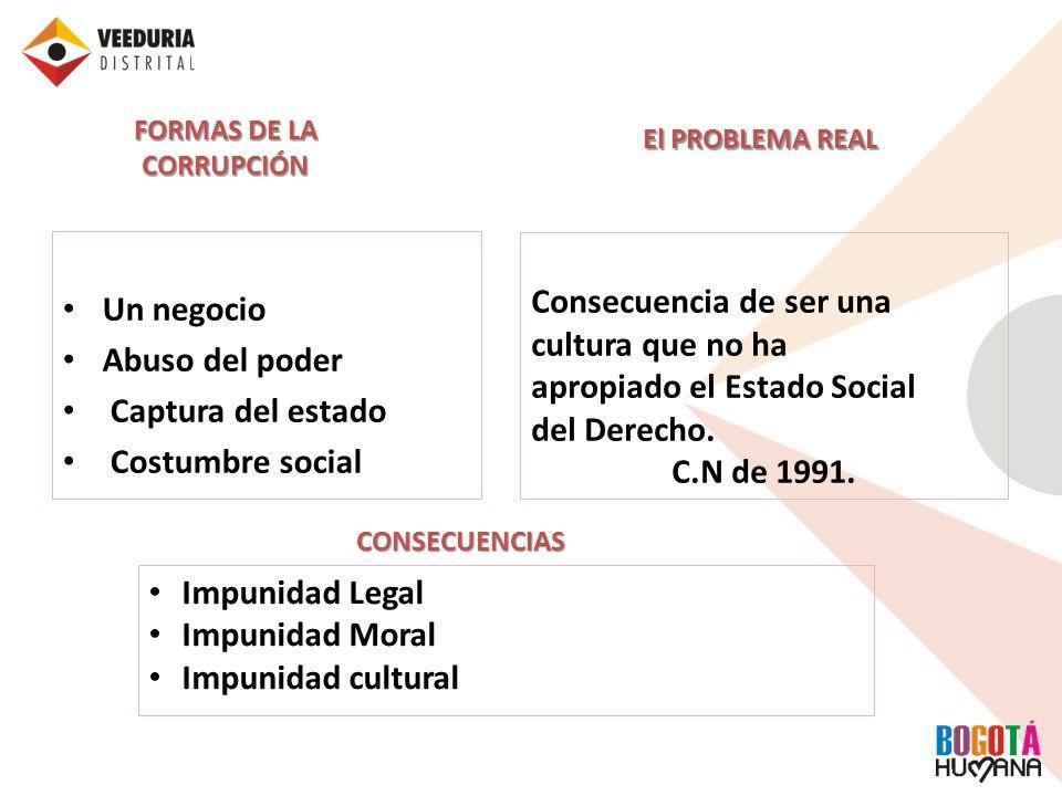 Un negocio Abuso del poder Captura del estado Costumbre social FORMAS DE LA CORRUPCIÓN El PROBLEMA REAL Consecuencia de ser una cultura que no ha apro