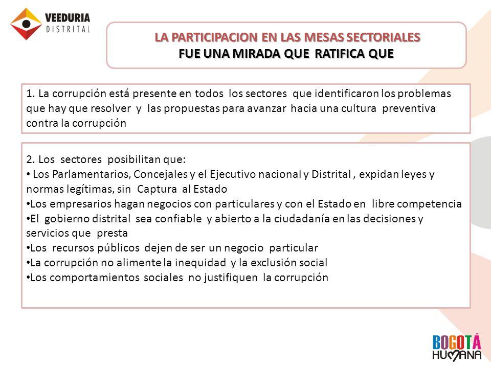 POR TANTO, LAS MESAS SECTORIALES LOGRARON EL OBJETIVO DE Aportar sobre la pertinencia del enfoque, los objetivos y la estrategias para una Política de Transparencia, Integridad y No Tolerancia con la Corrupción en Bogotá y enriquecerla con propuestas legales, institucionales y cambio cultural ciudadano e institucional.