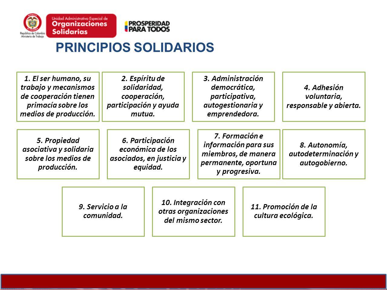 1. El ser humano, su trabajo y mecanismos de cooperación tienen primacía sobre los medios de producción. 2. Espíritu de solidaridad, cooperación, part