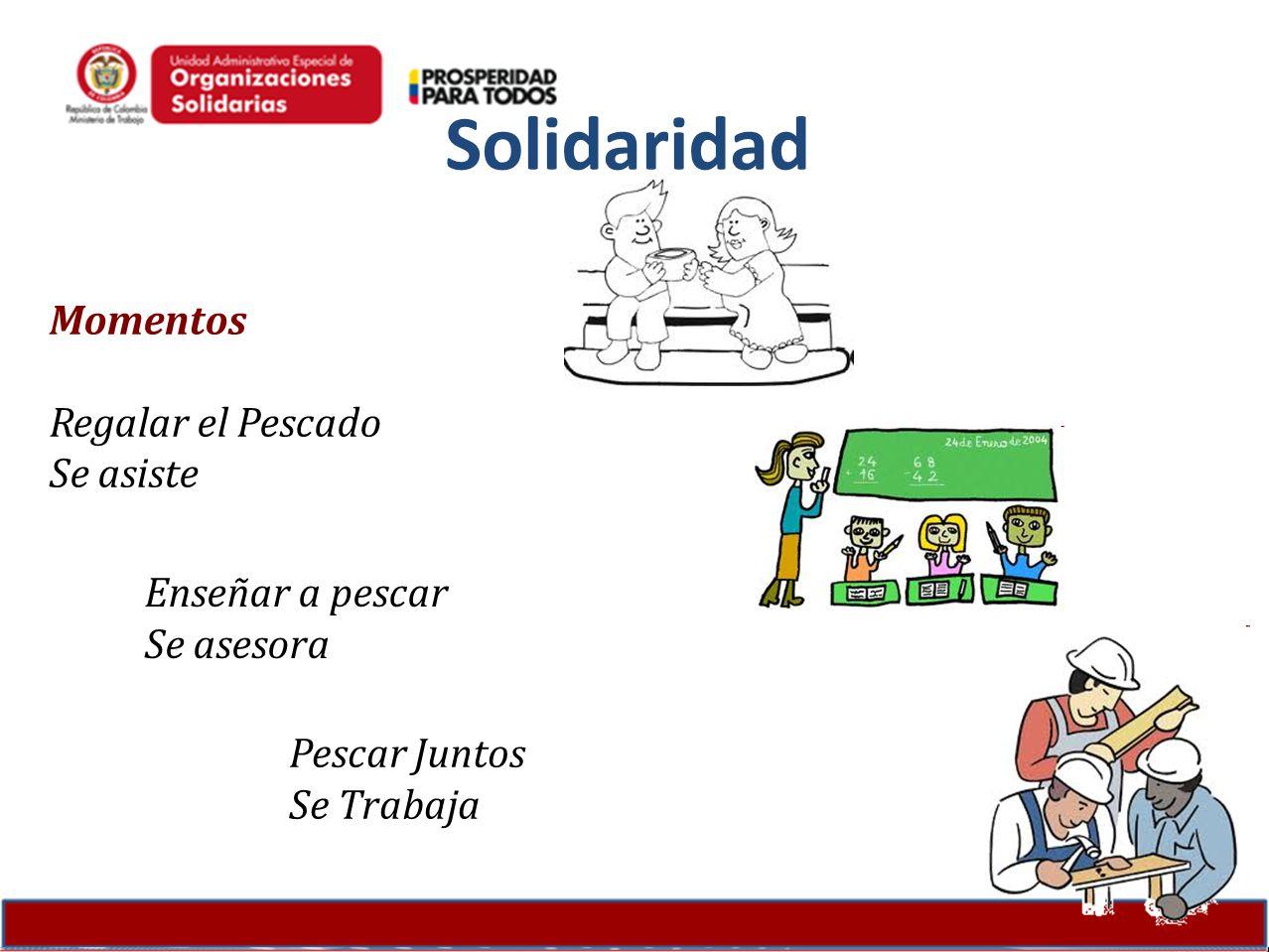 El Concepto de la Asociatividad Facultad social de los individuos como un medio de sumar esfuerzos y compartir ideales a través de la asociación de personas para dar respuestas colectivas a determinadas necesidades o problemas.
