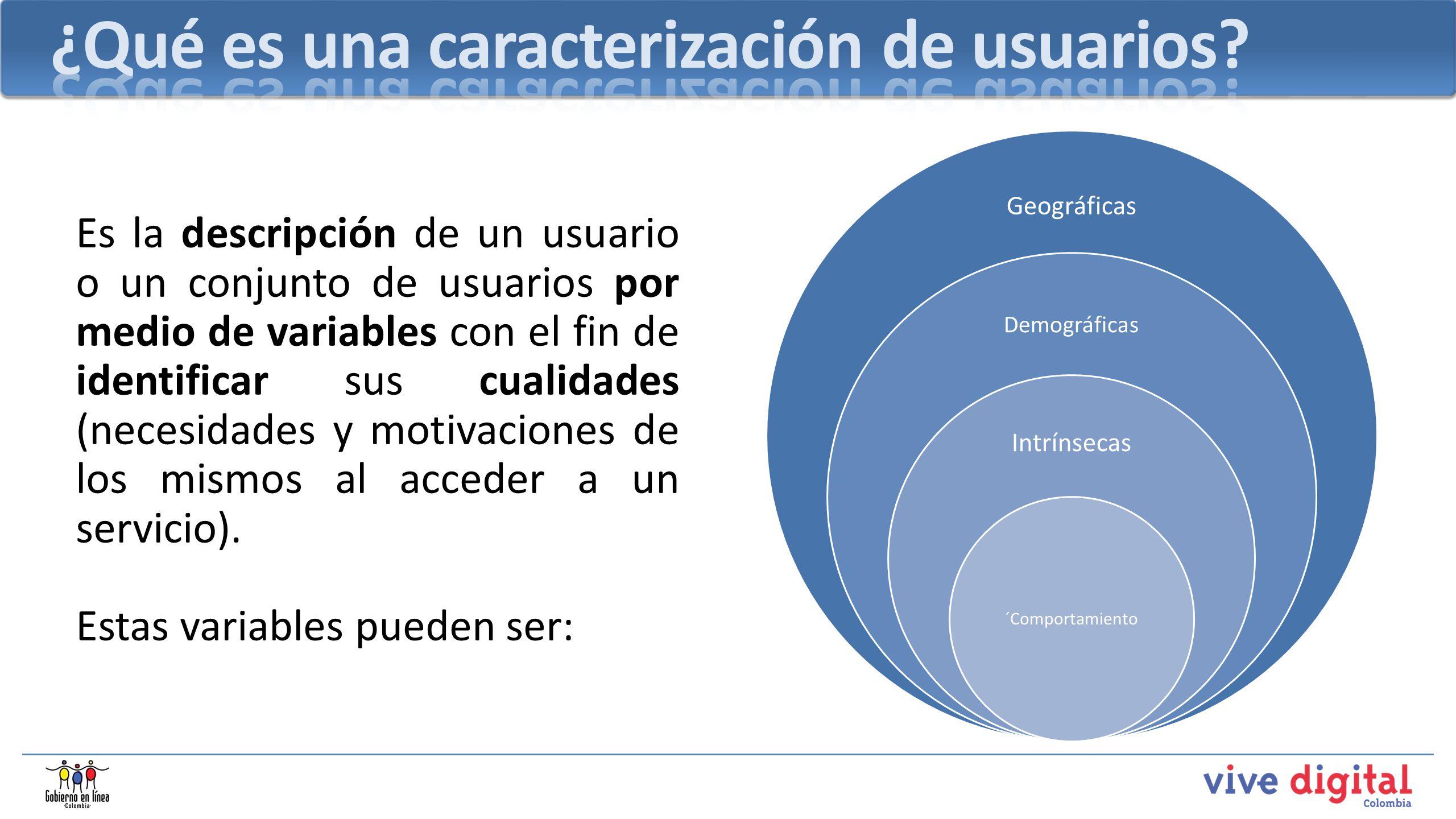 Es la descripción de un usuario o un conjunto de usuarios por medio de variables con el fin de identificar sus cualidades (necesidades y motivaciones