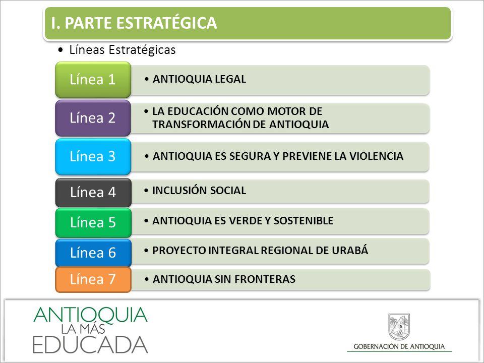 I. PARTE ESTRATÉGICA Líneas Estratégicas