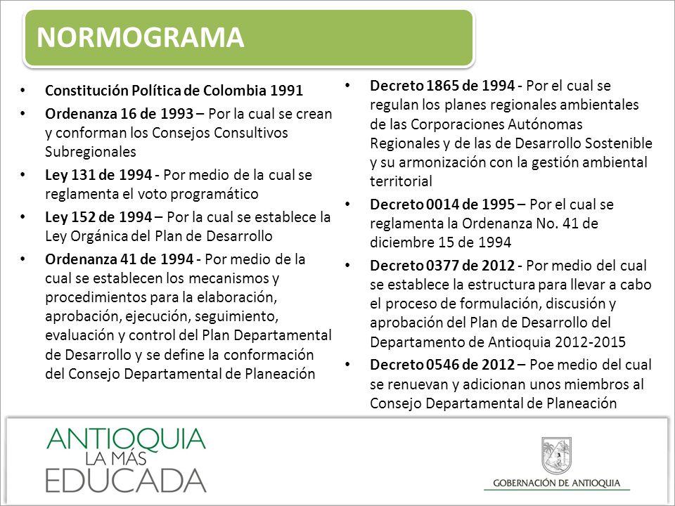 Constitución Política de Colombia 1991 Ordenanza 16 de 1993 – Por la cual se crean y conforman los Consejos Consultivos Subregionales Ley 131 de 1994