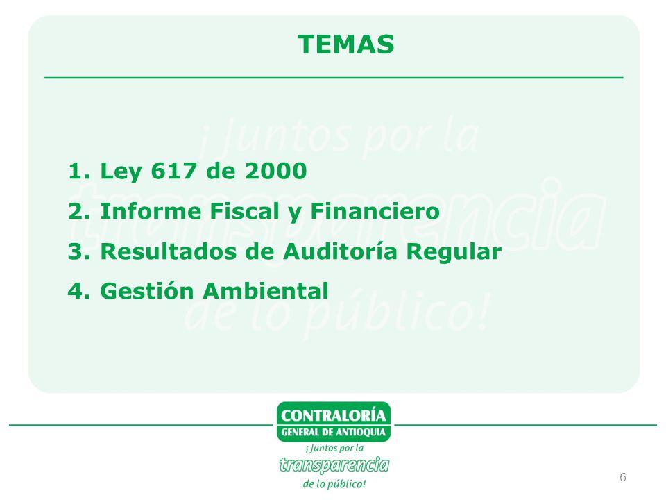 17 COMPARATIVO EJECUCIÓN PRESUPUESTAL DE EGRESOS 2012 - 2011 Fuente: CGR Presupuestal vigencia 2012 Elaboró: Contraloría General de Antioquia CONCEPTO EJECUCIÓN 2012 EJECUCIÓN 2011 VARIACIÓN $% 2.1Funcionamiento 23.424.661.89018.023.934.7575.400.727.13329,96 2.3Gastos Inversión 84.993.574.44684.647.348.482346.225.9640,41 2.4Servicio a la Deuda 6.057.381.58415.345.115.833-9.287.734.249-60,53 2Gastos Totales 114.475.617.920118.016.399.072-3.540.781.152-3,00