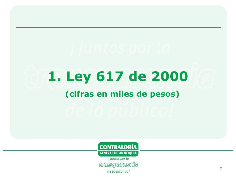 18 DEUDA PÚBLICA Fuente: Formato suministrado por IDEA e información tomada de CHIP Cálculos: Contraloría General de Antioquia.