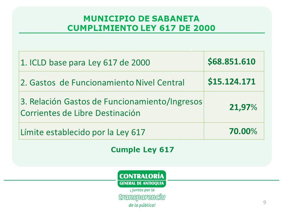 10 MUNICIPIO DE SABANETA 3 De acuerdo con la categoría 3 en que se encuentra ubicado el Municipio y conforme a lo prescrito por la Ley 617 de 2000, el límite de gastos de funcionamiento es el 70% de los ingresos corrientes de libre destinación.