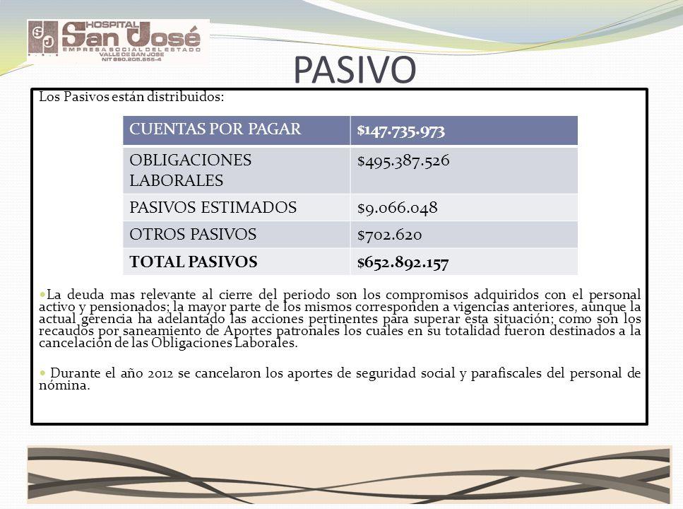PASIVO Los Pasivos están distribuidos: La deuda mas relevante al cierre del periodo son los compromisos adquiridos con el personal activo y pensionado
