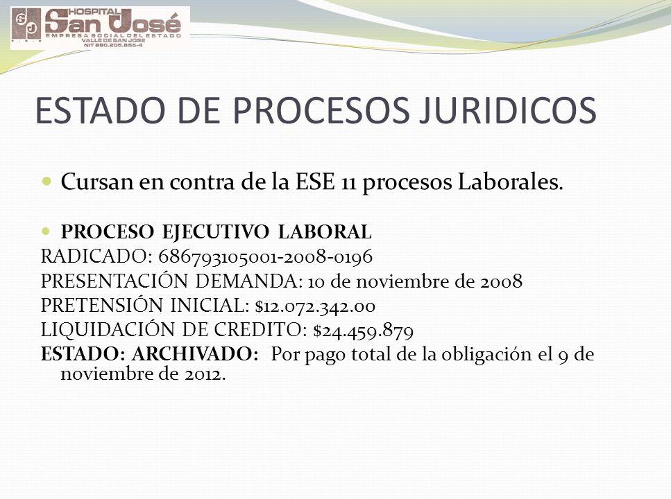 ESTADO DE PROCESOS JURIDICOS Cursan en contra de la ESE 11 procesos Laborales. PROCESO EJECUTIVO LABORAL RADICADO: 686793105001-2008-0196 PRESENTACIÓN