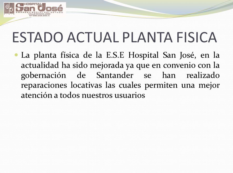 ESTADO ACTUAL PLANTA FISICA La planta física de la E.S.E Hospital San José, en la actualidad ha sido mejorada ya que en convenio con la gobernación de