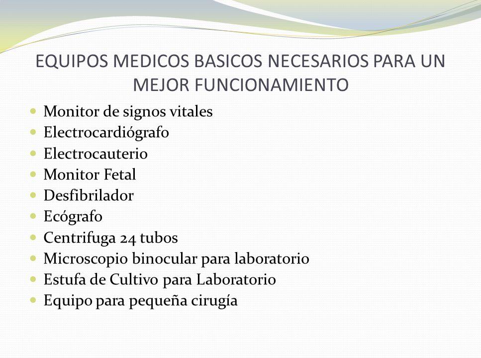 EQUIPOS MEDICOS BASICOS NECESARIOS PARA UN MEJOR FUNCIONAMIENTO Monitor de signos vitales Electrocardiógrafo Electrocauterio Monitor Fetal Desfibrilad