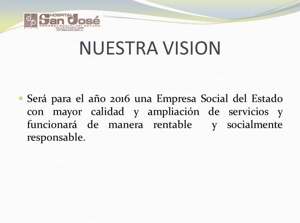 NUESTRA VISION Será para el año 2016 una Empresa Social del Estado con mayor calidad y ampliación de servicios y funcionará de manera rentable y socia
