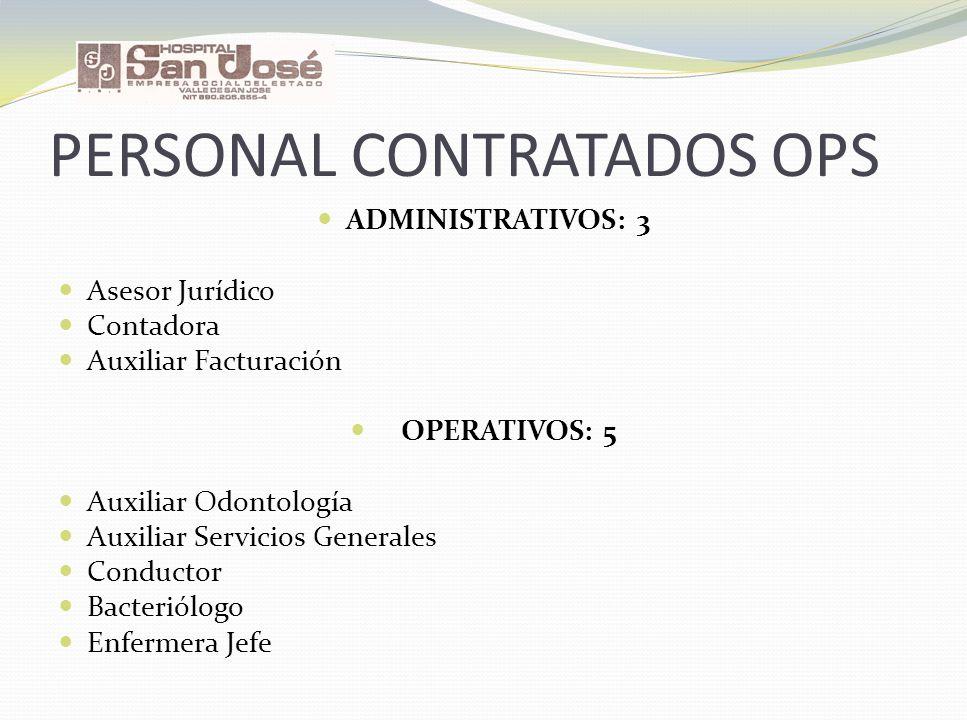 PERSONAL CONTRATADOS OPS ADMINISTRATIVOS: 3 Asesor Jurídico Contadora Auxiliar Facturación OPERATIVOS: 5 Auxiliar Odontología Auxiliar Servicios Gener