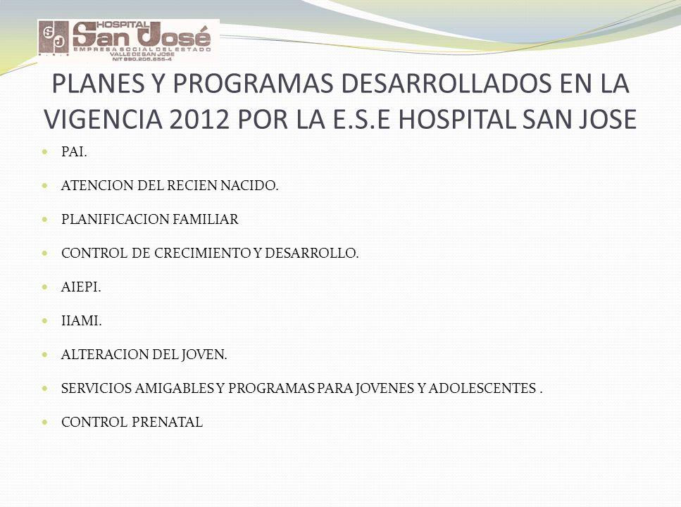 PLANES Y PROGRAMAS DESARROLLADOS EN LA VIGENCIA 2012 POR LA E.S.E HOSPITAL SAN JOSE PAI. ATENCION DEL RECIEN NACIDO. PLANIFICACION FAMILIAR CONTROL DE