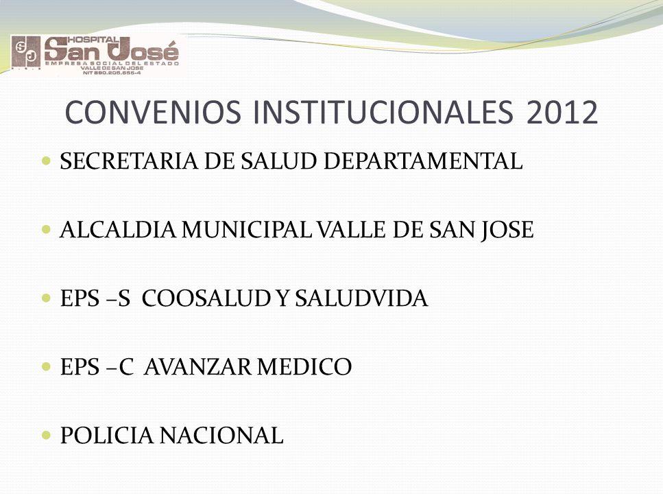 CONVENIOS INSTITUCIONALES 2012 SECRETARIA DE SALUD DEPARTAMENTAL ALCALDIA MUNICIPAL VALLE DE SAN JOSE EPS –S COOSALUD Y SALUDVIDA EPS –C AVANZAR MEDIC