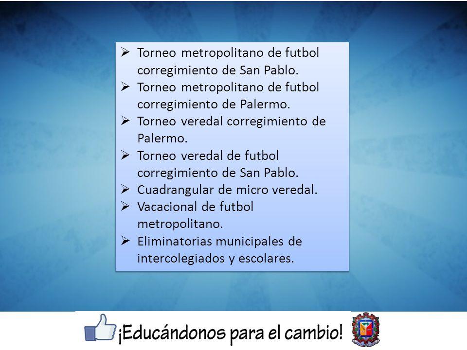 Torneo metropolitano de futbol corregimiento de San Pablo. Torneo metropolitano de futbol corregimiento de Palermo. Torneo veredal corregimiento de Pa