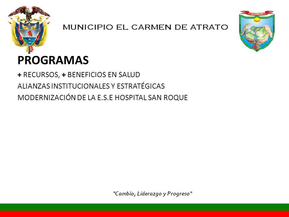 PROGRAMAS + RECURSOS, + BENEFICIOS EN SALUD ALIANZAS INSTITUCIONALES Y ESTRATÉGICAS MODERNIZACIÓN DE LA E.S.E HOSPITAL SAN ROQUE