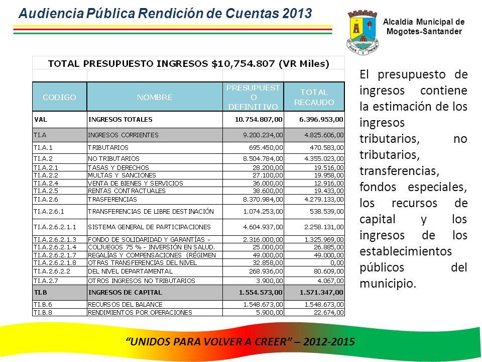 Alcaldía Municipal de Mogotes-Santander UNIDOS PARA VOLVER A CREER – 2012-2015 El presupuesto de ingresos contiene la estimación de los ingresos tributarios, no tributarios, transferencias, fondos especiales, los recursos de capital y los ingresos de los establecimientos públicos del municipio.