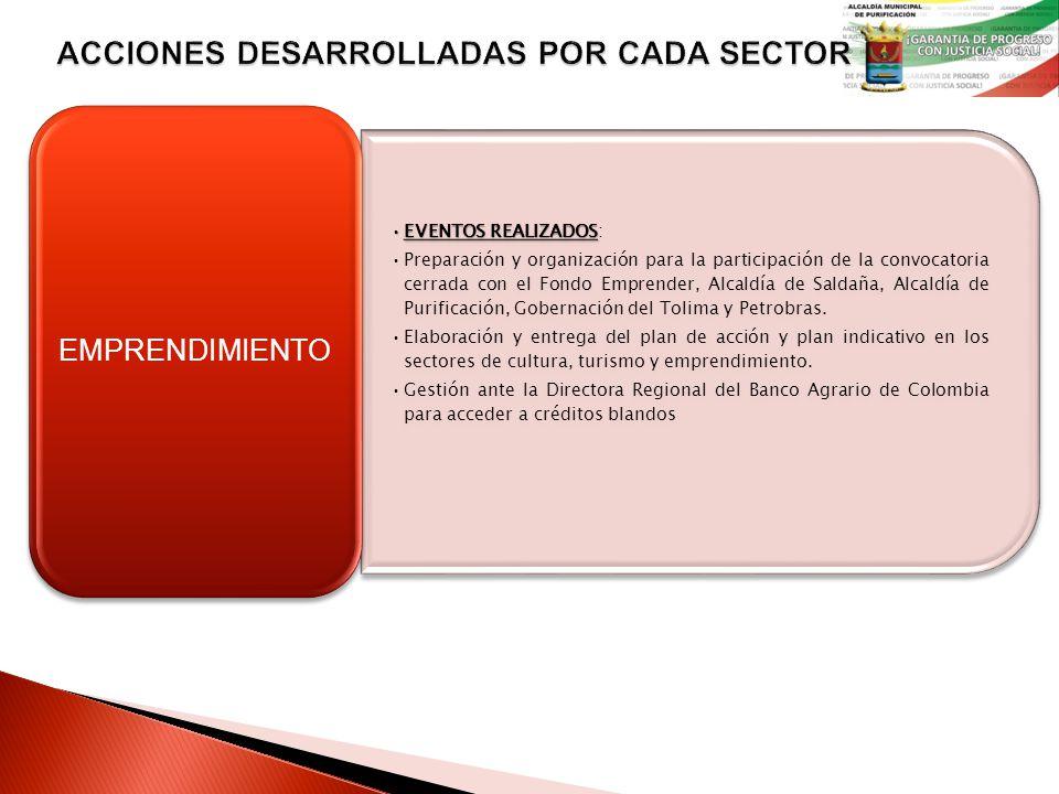 EVENTOS REALIZADOSEVENTOS REALIZADOS: Preparación y organización para la participación de la convocatoria cerrada con el Fondo Emprender, Alcaldía de Saldaña, Alcaldía de Purificación, Gobernación del Tolima y Petrobras.