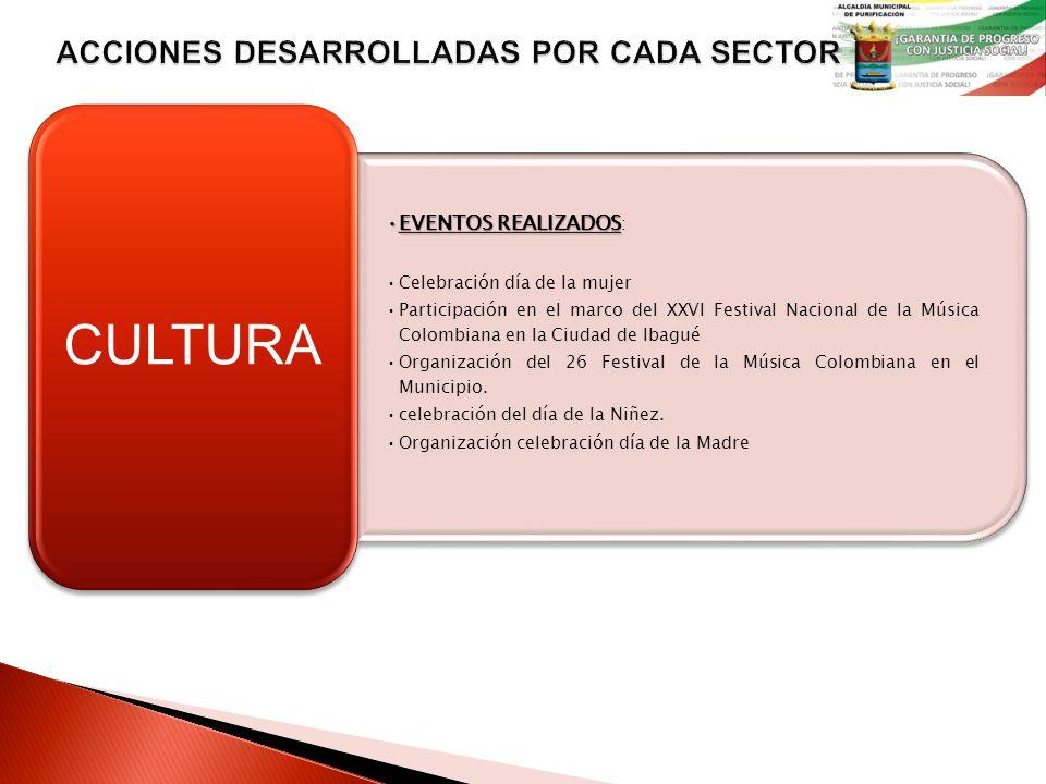 EVENTOS REALIZADOSEVENTOS REALIZADOS : Celebración día de la mujer Participación en el marco del XXVI Festival Nacional de la Música Colombiana en la Ciudad de Ibagué Organización del 26 Festival de la Música Colombiana en el Municipio.
