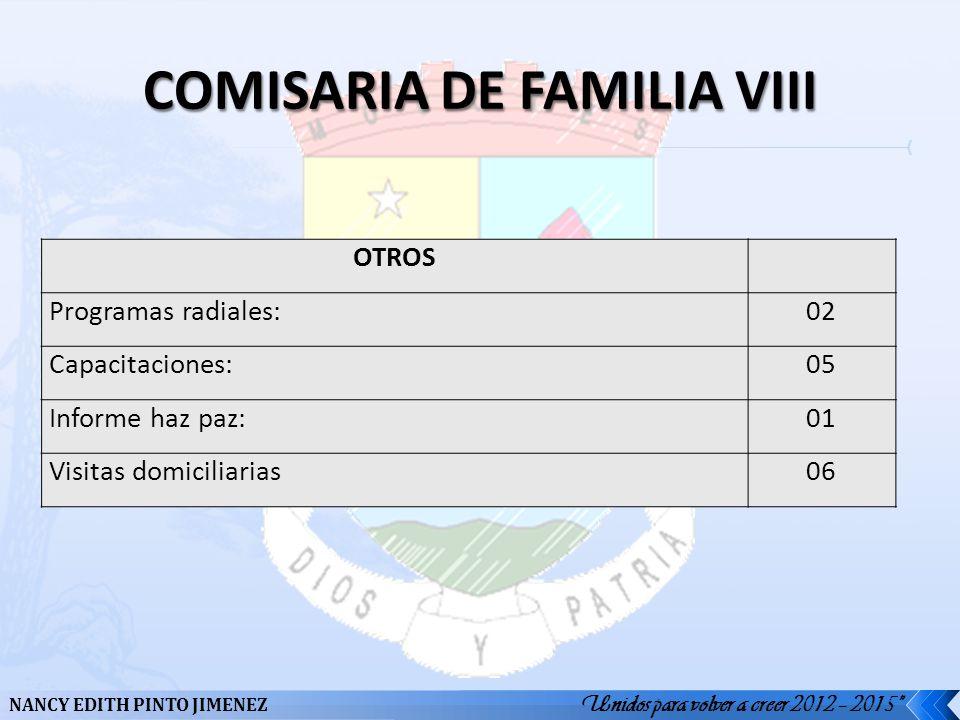 NANCY EDITH PINTO JIMENEZ Unidos para volver a creer 2012 – 2015 OTROS Programas radiales:02 Capacitaciones:05 Informe haz paz:01 Visitas domiciliaria
