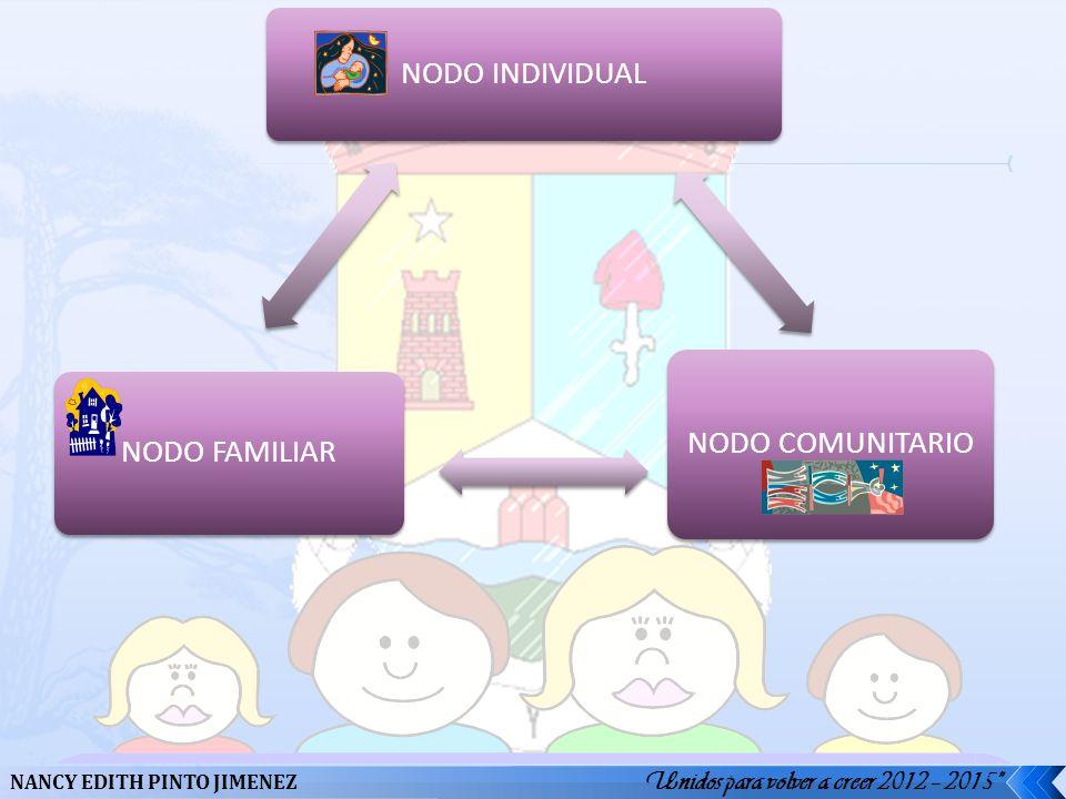 Unidos para volver a creer 2012 – 2015 NANCY EDITH PINTO JIMENEZ NODO INDIVIDUAL NODO FAMILIAR NODO COMUNITARIO