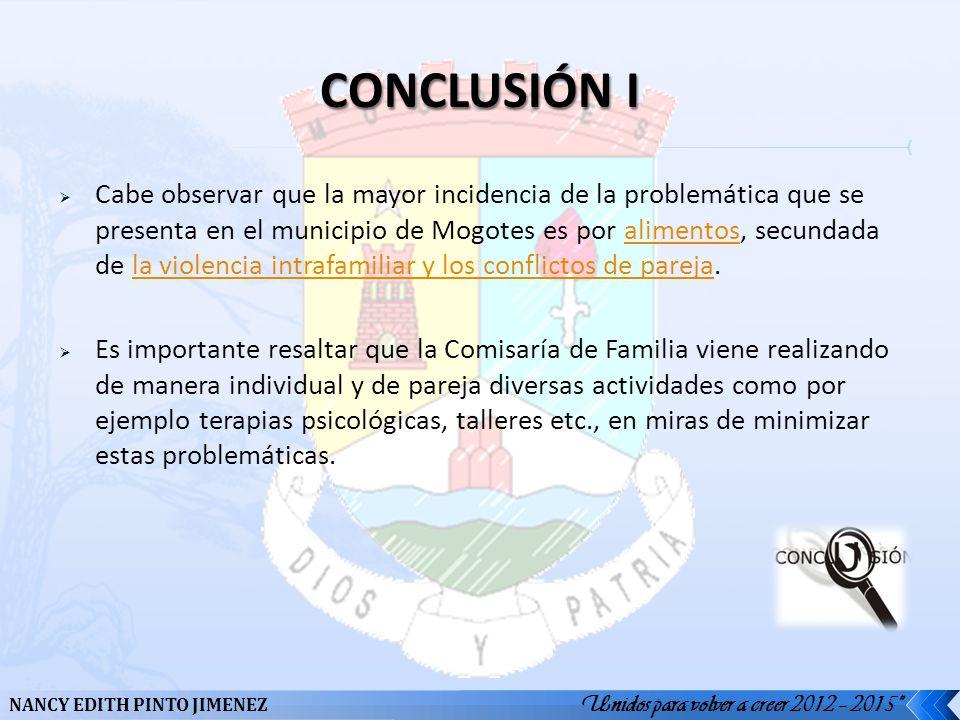 Cabe observar que la mayor incidencia de la problemática que se presenta en el municipio de Mogotes es por alimentos, secundada de la violencia intraf