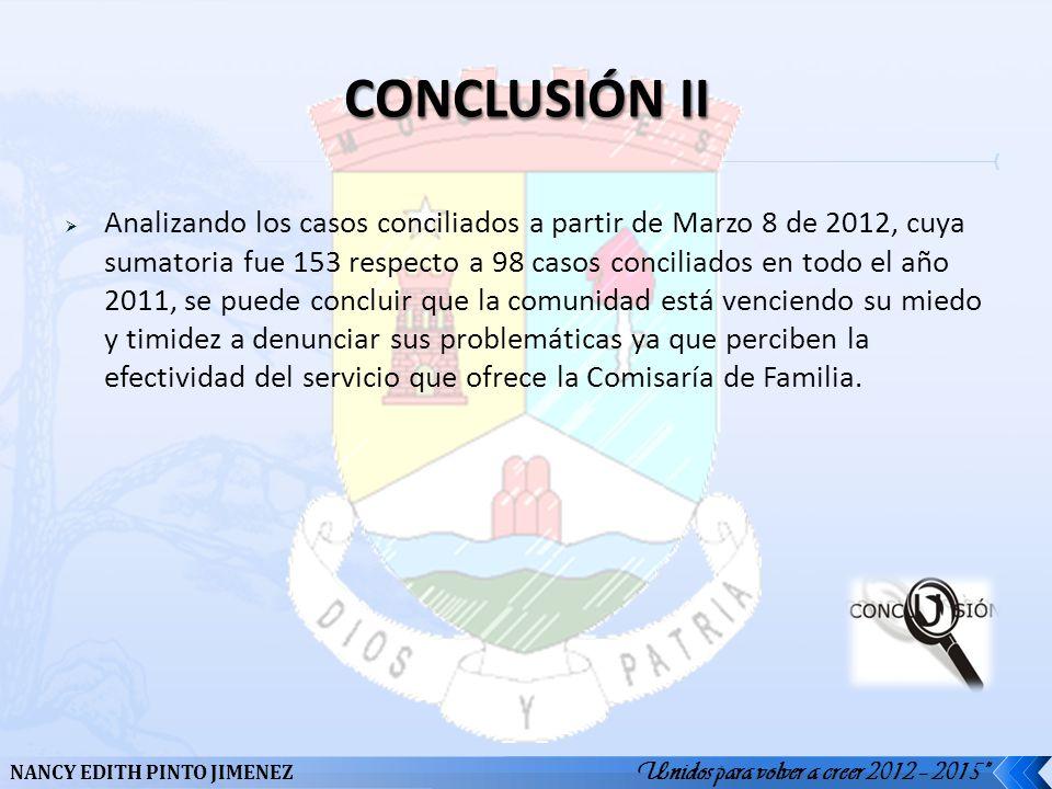 Analizando los casos conciliados a partir de Marzo 8 de 2012, cuya sumatoria fue 153 respecto a 98 casos conciliados en todo el año 2011, se puede con