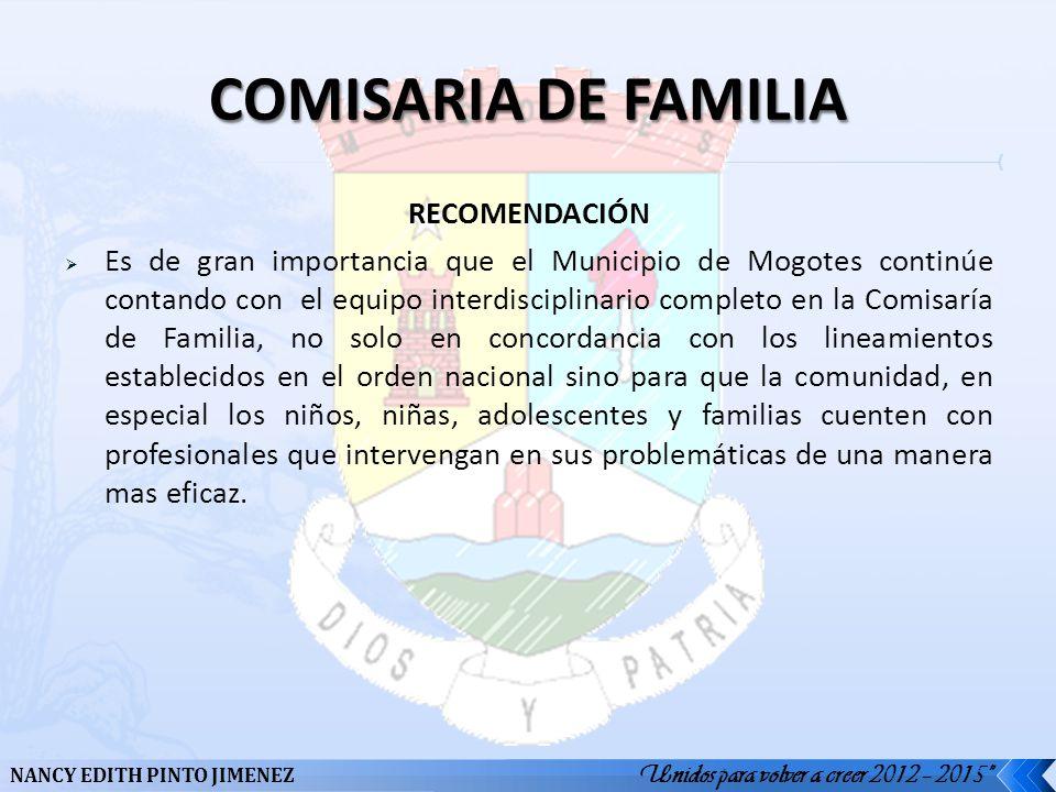 RECOMENDACIÓN Es de gran importancia que el Municipio de Mogotes continúe contando con el equipo interdisciplinario completo en la Comisaría de Famili