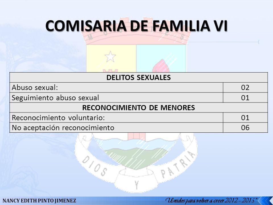 NANCY EDITH PINTO JIMENEZ Unidos para volver a creer 2012 – 2015 DELITOS SEXUALES Abuso sexual:02 Seguimiento abuso sexual01 RECONOCIMIENTO DE MENORES