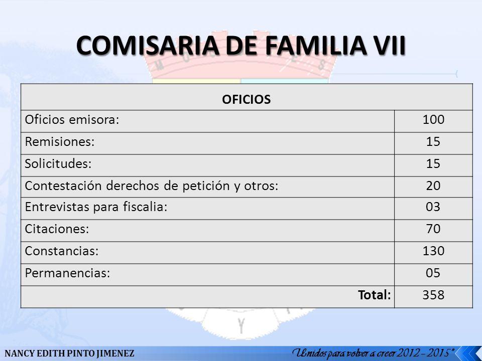 NANCY EDITH PINTO JIMENEZ Unidos para volver a creer 2012 – 2015 OFICIOS Oficios emisora:100 Remisiones:15 Solicitudes:15 Contestación derechos de pet