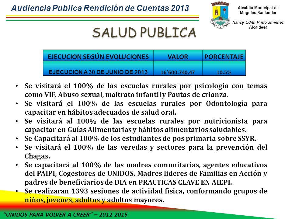 UNIDOS PARA VOLVER A CREER – 2012-2015 Alcaldía Municipal de Mogotes-Santander Nancy Edith Pinto Jiménez Alcaldesa EJECUCION SEGÚN EVOLUCIONESVALORPORCENTAJE EJECUCION A 30 DE JUNIO DE 2013 16600.740,4710.5% Se visitará el 100% de las escuelas rurales por psicología con temas como VIF, Abuso sexual, maltrato infantil y Pautas de crianza.