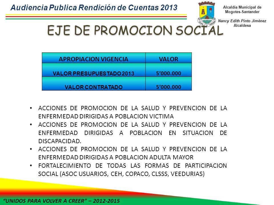 UNIDOS PARA VOLVER A CREER – 2012-2015 Alcaldía Municipal de Mogotes-Santander Nancy Edith Pinto Jiménez Alcaldesa APROPIACION VIGENCIAVALOR VALOR PRESUPUESTADO 2013 5000.000 VALOR CONTRATADO 5000.000 ACCIONES DE PROMOCION DE LA SALUD Y PREVENCION DE LA ENFERMEDAD DIRIGIDAS A POBLACION VICTIMA ACCIONES DE PROMOCION DE LA SALUD Y PREVENCION DE LA ENFERMEDAD DIRIGIDAS A POBLACION EN SITUACION DE DISCAPACIDAD.