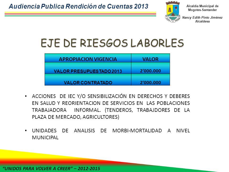 UNIDOS PARA VOLVER A CREER – 2012-2015 Alcaldía Municipal de Mogotes-Santander Nancy Edith Pinto Jiménez Alcaldesa APROPIACION VIGENCIAVALOR VALOR PRESUPUESTADO 2013 2000.000 VALOR CONTRATADO 2000.000 ACCIONES DE IEC Y/O SENSIBILIZACIÓN EN DERECHOS Y DEBERES EN SALUD Y REORIENTACION DE SERVICIOS EN LAS POBLACIONES TRABAJADORA INFORMAL.