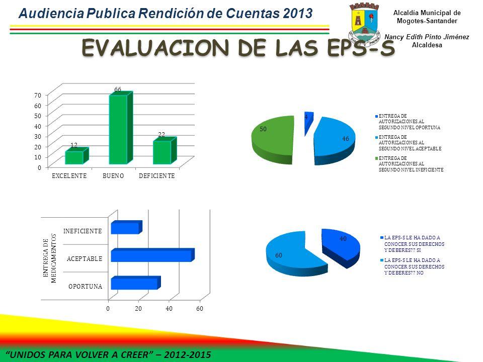 UNIDOS PARA VOLVER A CREER – 2012-2015 Alcaldía Municipal de Mogotes-Santander Nancy Edith Pinto Jiménez Alcaldesa Audiencia Publica Rendición de Cuentas 2013