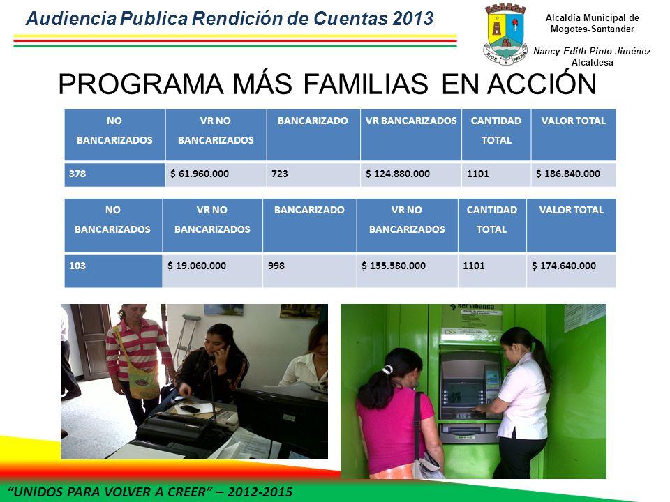 UNIDOS PARA VOLVER A CREER – 2012-2015 Alcaldía Municipal de Mogotes-Santander Nancy Edith Pinto Jiménez Alcaldesa PROGRAMA MÁS FAMILIAS EN ACCIÓN NO BANCARIZADOS VR NO BANCARIZADOS BANCARIZADOVR BANCARIZADOS CANTIDAD TOTAL VALOR TOTAL 378$ 61.960.000723$ 124.880.0001101$ 186.840.000 NO BANCARIZADOS VR NO BANCARIZADOS BANCARIZADO VR NO BANCARIZADOS CANTIDAD TOTAL VALOR TOTAL 103$ 19.060.000998$ 155.580.0001101$ 174.640.000 Audiencia Publica Rendición de Cuentas 2013