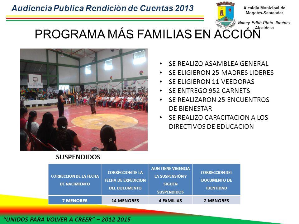 UNIDOS PARA VOLVER A CREER – 2012-2015 Alcaldía Municipal de Mogotes-Santander Nancy Edith Pinto Jiménez Alcaldesa PROGRAMA MÁS FAMILIAS EN ACCIÓN CORRECCION DE LA FECHA DE NACIMIENTO CORRECCION DE LA FECHA DE EXPEDICION DEL DOCUMENTO AUN TIENE VIGENCIA LA SUSPENSIÓN Y SIGUEN SUSPENDIDOS CORRECCION DEL DOCUMENTO DE IDENTIDAD 7 MENORES14 MENORES4 FAMILIAS2 MENORES SUSPENDIDOS SE REALIZO ASAMBLEA GENERAL SE ELIGIERON 25 MADRES LIDERES SE ELIGIERON 11 VEEDORAS SE ENTREGO 952 CARNETS SE REALIZARON 25 ENCUENTROS DE BIENESTAR SE REALIZO CAPACITACION A LOS DIRECTIVOS DE EDUCACION Audiencia Publica Rendición de Cuentas 2013