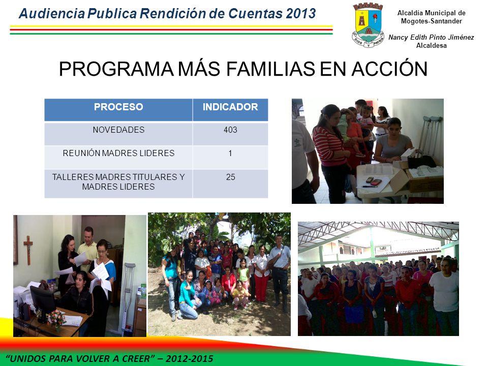 UNIDOS PARA VOLVER A CREER – 2012-2015 Alcaldía Municipal de Mogotes-Santander Nancy Edith Pinto Jiménez Alcaldesa PROGRAMA MÁS FAMILIAS EN ACCIÓN PROCESOINDICADOR NOVEDADES403 REUNIÓN MADRES LIDERES1 TALLERES MADRES TITULARES Y MADRES LIDERES 25 Audiencia Publica Rendición de Cuentas 2013