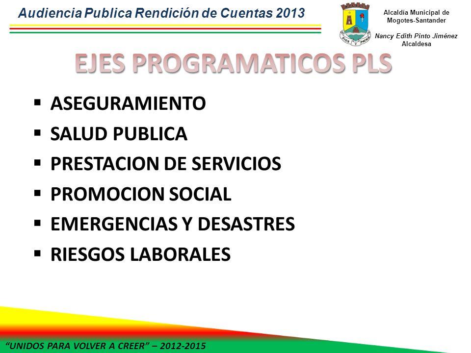 UNIDOS PARA VOLVER A CREER – 2012-2015 Alcaldía Municipal de Mogotes-Santander Nancy Edith Pinto Jiménez Alcaldesa ASEGURAMIENTO SALUD PUBLICA PRESTACION DE SERVICIOS PROMOCION SOCIAL EMERGENCIAS Y DESASTRES RIESGOS LABORALES Audiencia Publica Rendición de Cuentas 2013