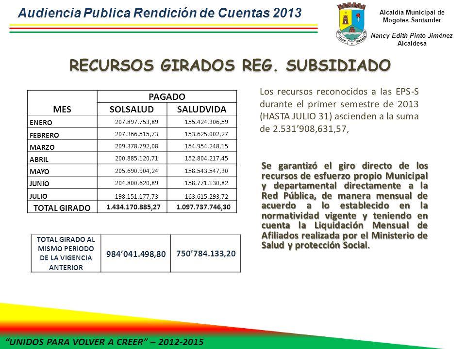 UNIDOS PARA VOLVER A CREER – 2012-2015 Alcaldía Municipal de Mogotes-Santander Nancy Edith Pinto Jiménez Alcaldesa MES PAGADO SOLSALUDSALUDVIDA ENERO 207.897.753,89 155.424.306,59 FEBRERO 207.366.515,73 153.625.002,27 MARZO 209.378.792,08 154.954.248,15 ABRIL 200.885.120,71 152.804.217,45 MAYO 205.690.904,24 158.543.547,30 JUNIO 204.800.620,89 158.771.130,82 JULIO 198.151.177,73 163.615.293,72 TOTAL GIRADO 1.434.170.885,27 1.097.737.746,30 TOTAL GIRADO AL MISMO PERIODO DE LA VIGENCIA ANTERIOR 984041.498,80750784.133,20 Audiencia Publica Rendición de Cuentas 2013