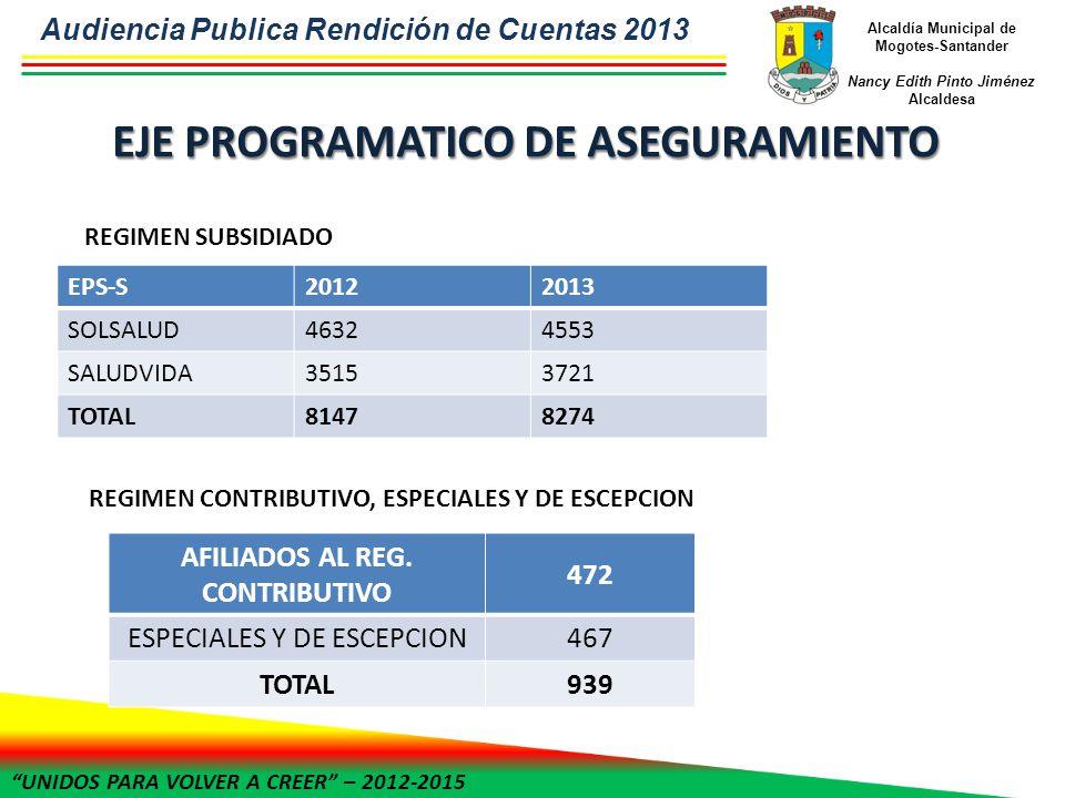 UNIDOS PARA VOLVER A CREER – 2012-2015 Alcaldía Municipal de Mogotes-Santander Nancy Edith Pinto Jiménez Alcaldesa EPS-S20122013 SOLSALUD46324553 SALUDVIDA35153721 TOTAL81478274 AFILIADOS AL REG.