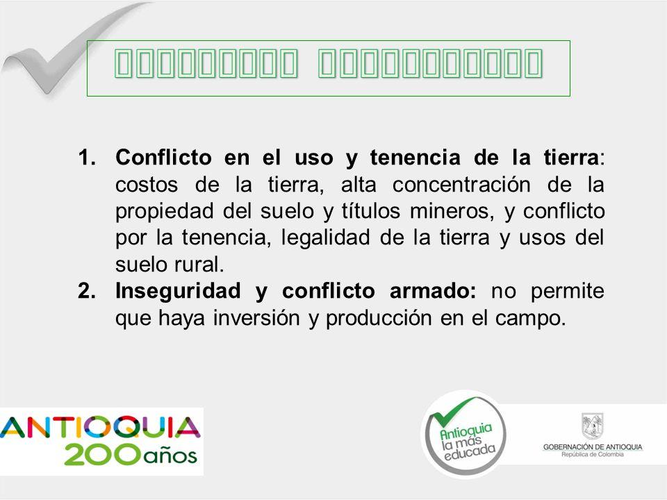 1.Conflicto en el uso y tenencia de la tierra: costos de la tierra, alta concentración de la propiedad del suelo y títulos mineros, y conflicto por la