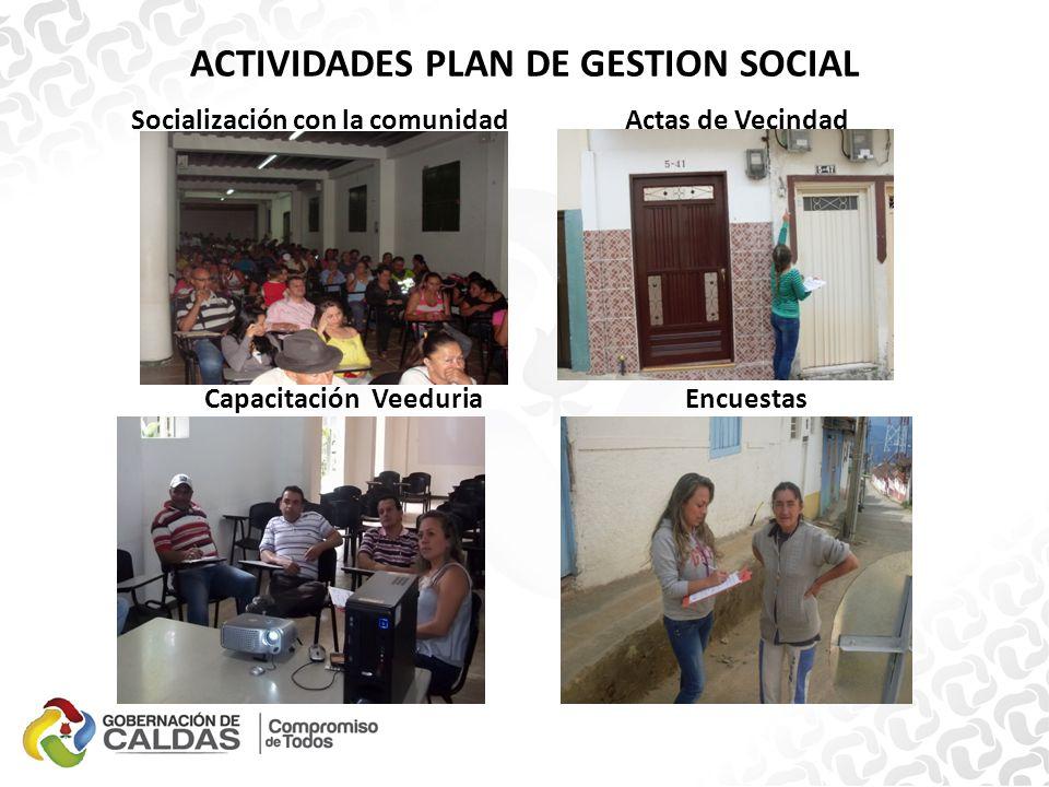 ACTIVIDADES PLAN DE GESTION SOCIAL Socialización con la comunidadActas de Vecindad Capacitación VeeduriaEncuestas